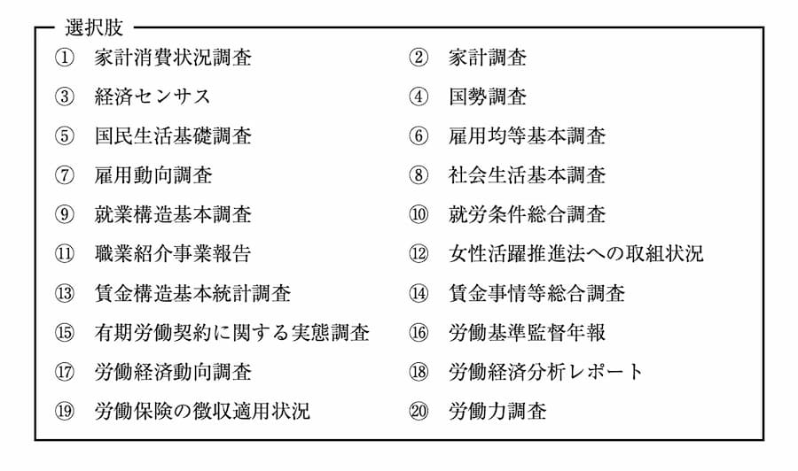 第52回(令和2年度)社会保険労務士試験 選択式 問4 労務管理その他の労働に関する一般常識の選択肢