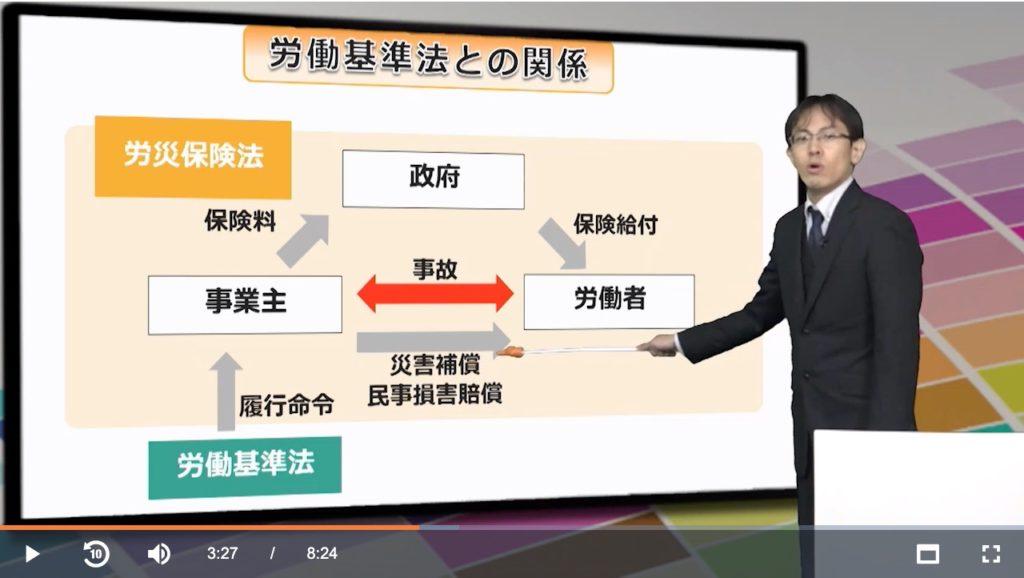 スタンディング社労士講座の労働保険法