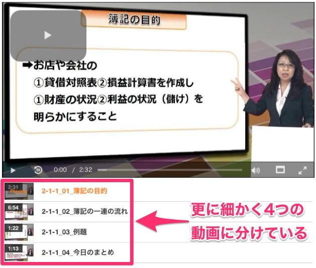 簿記2級スタディング 商業簿記の基礎知識(1)のビデオ講義