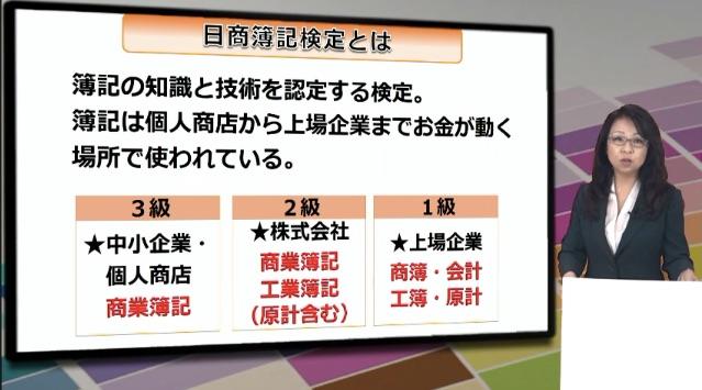 スタディング簿記講座 短期合格3つのポイント