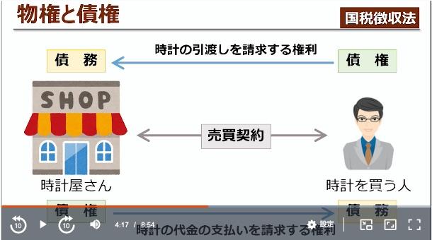 スタディング税理士講座国税徴収法の基本講座画面