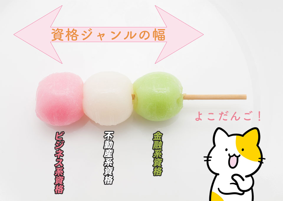串団子理論で説明する資格のWライセンス(よこだんご)